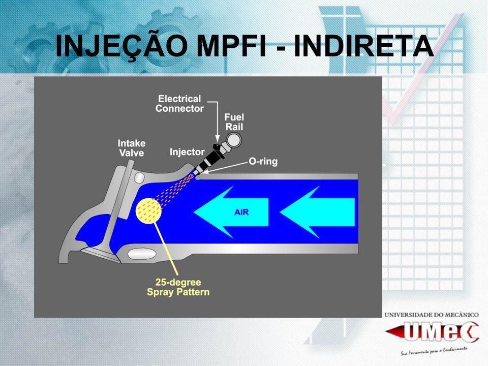 INJEÇÃO MPFI - INDIRETA
