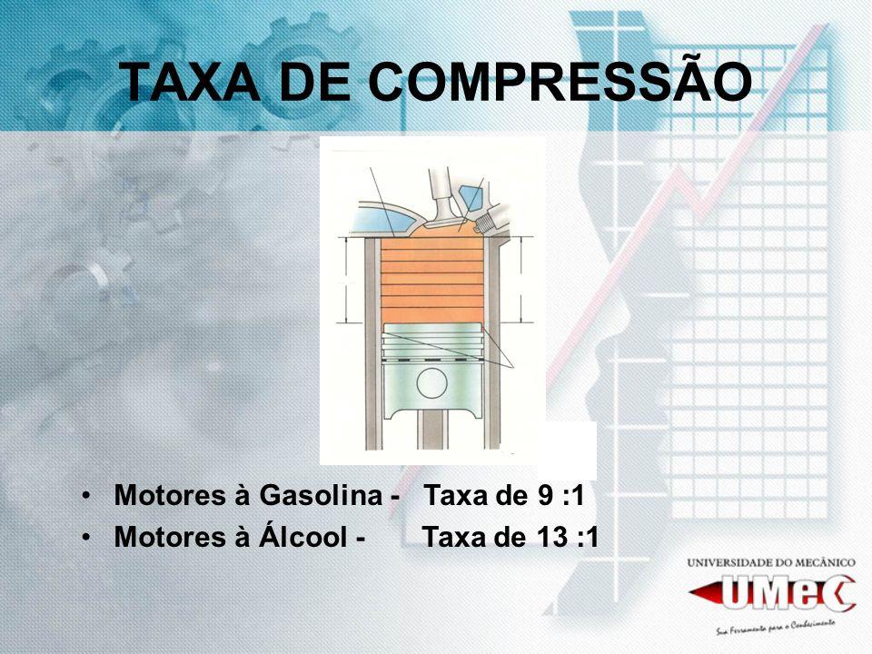 TAXA DE COMPRESSÃO Motores à Gasolina - Taxa de 9 :1