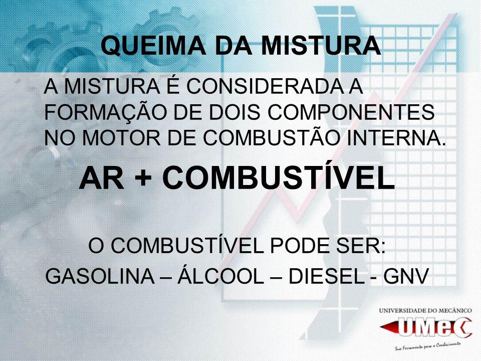 AR + COMBUSTÍVEL QUEIMA DA MISTURA