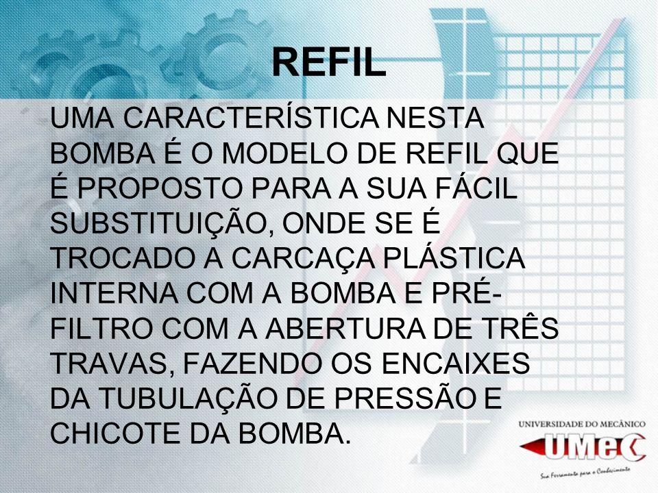 REFIL