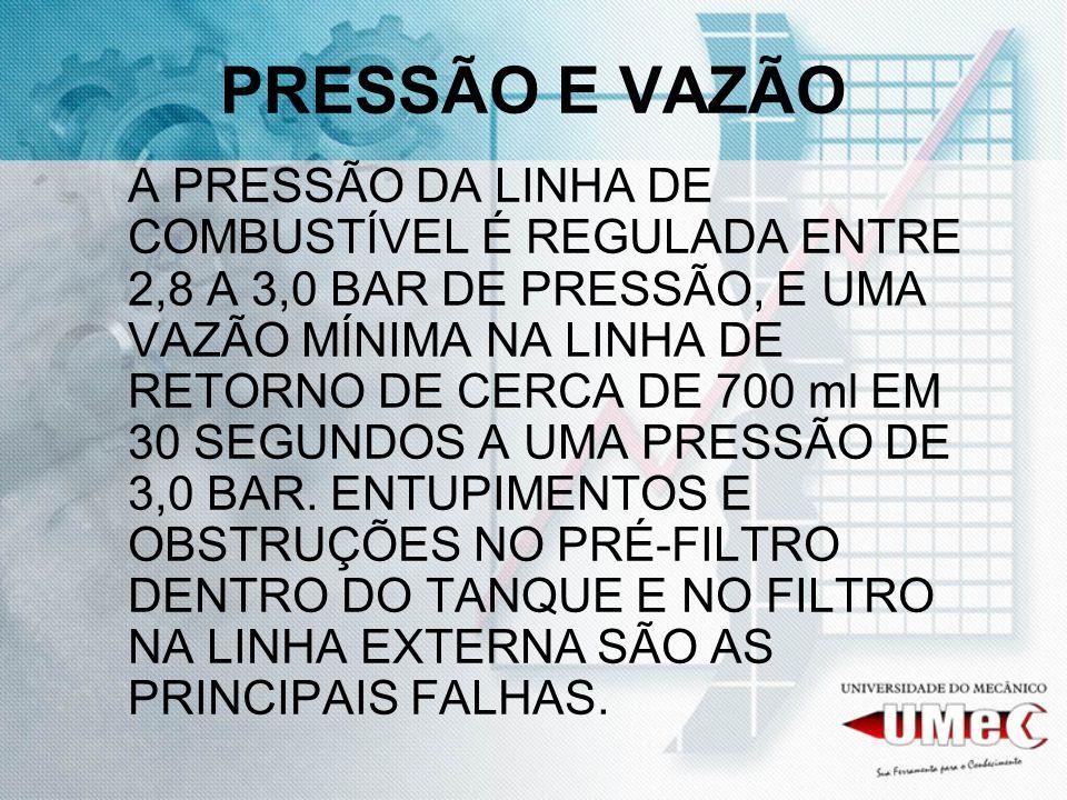 PRESSÃO E VAZÃO