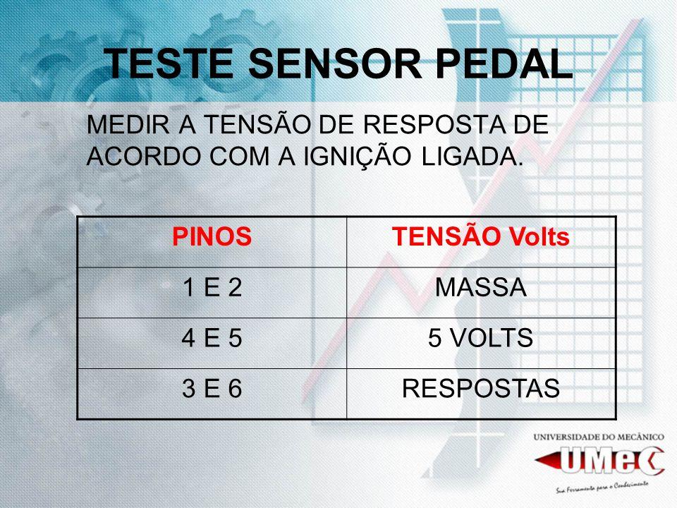 TESTE SENSOR PEDAL MEDIR A TENSÃO DE RESPOSTA DE ACORDO COM A IGNIÇÃO LIGADA. PINOS. TENSÃO Volts.