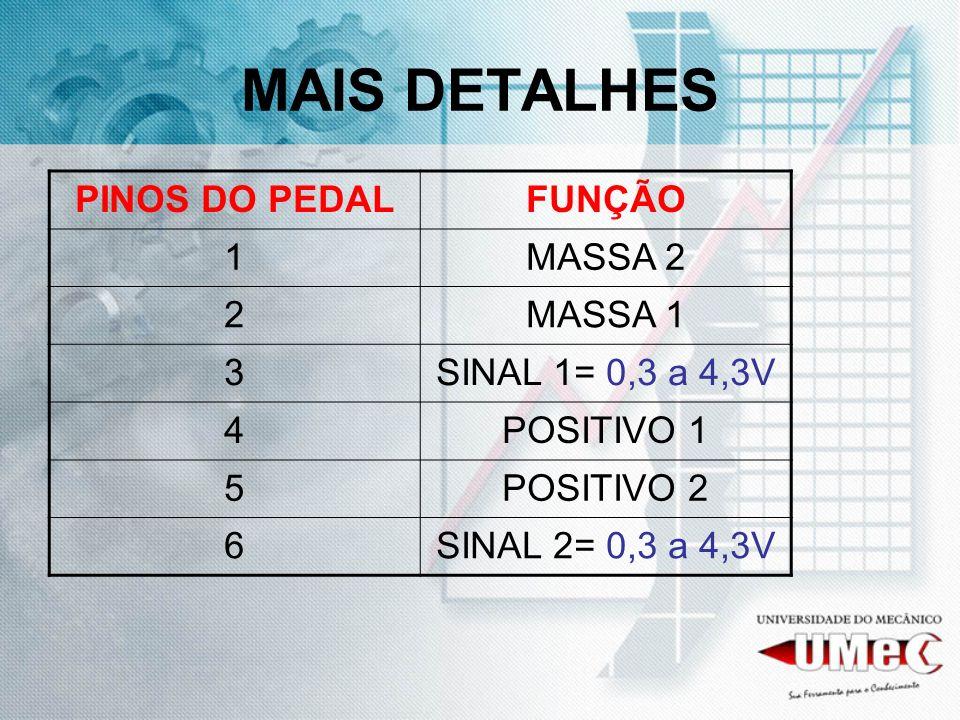 MAIS DETALHES PINOS DO PEDAL FUNÇÃO 1 MASSA 2 2 MASSA 1 3