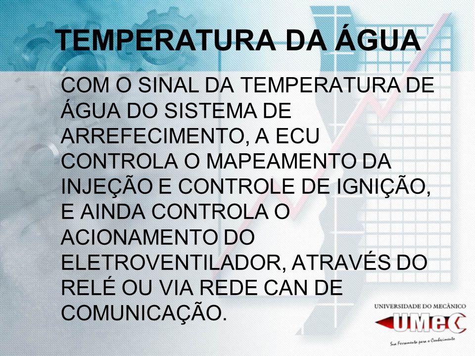 TEMPERATURA DA ÁGUA