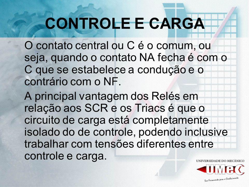CONTROLE E CARGA O contato central ou C é o comum, ou seja, quando o contato NA fecha é com o C que se estabelece a condução e o contrário com o NF.