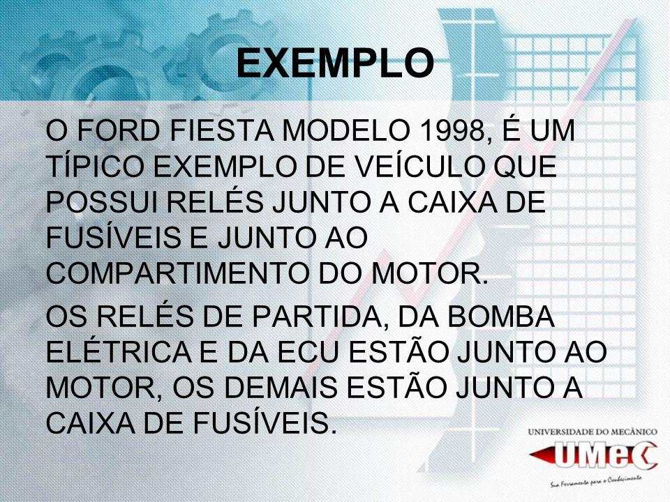 EXEMPLO O FORD FIESTA MODELO 1998, É UM TÍPICO EXEMPLO DE VEÍCULO QUE POSSUI RELÉS JUNTO A CAIXA DE FUSÍVEIS E JUNTO AO COMPARTIMENTO DO MOTOR.