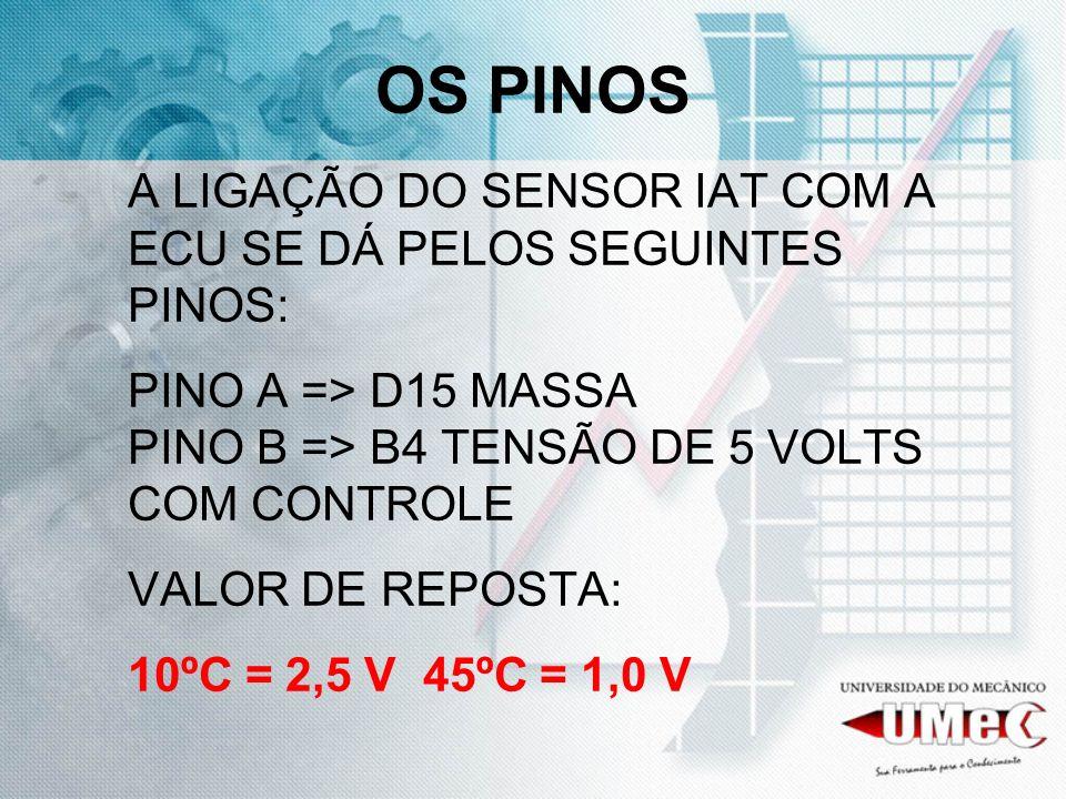 OS PINOSA LIGAÇÃO DO SENSOR IAT COM A ECU SE DÁ PELOS SEGUINTES PINOS: