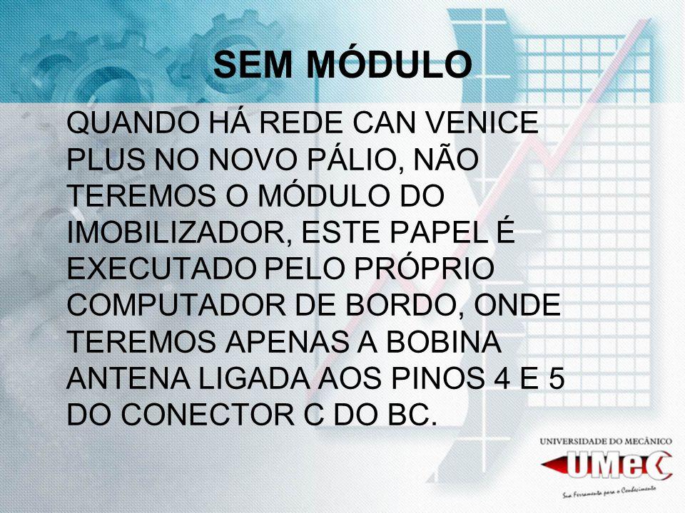 SEM MÓDULO