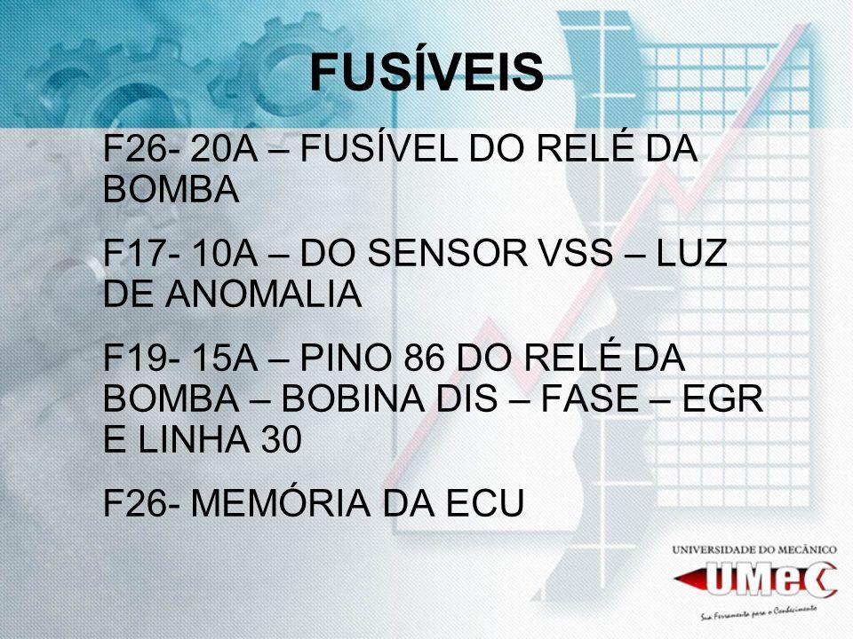 FUSÍVEIS F26- 20A – FUSÍVEL DO RELÉ DA BOMBA