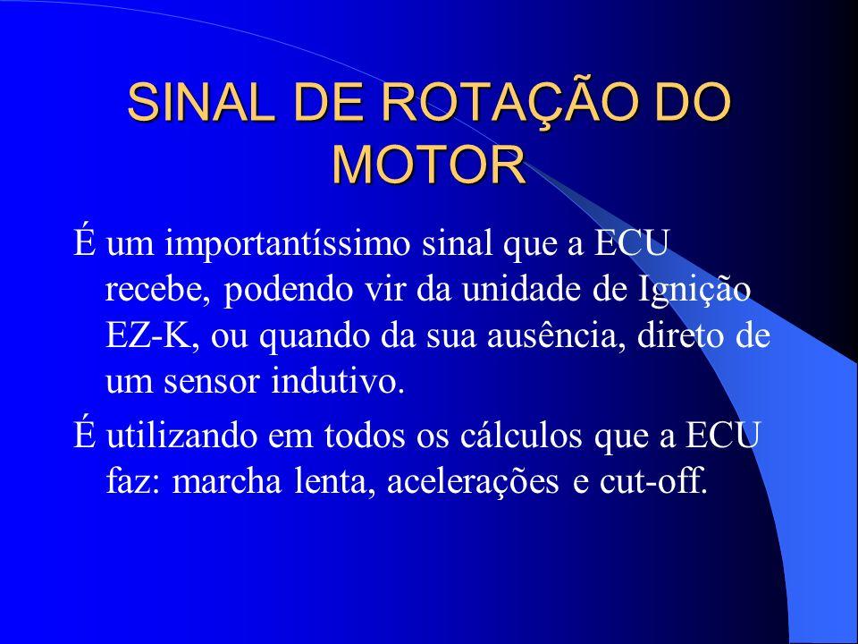 SINAL DE ROTAÇÃO DO MOTOR