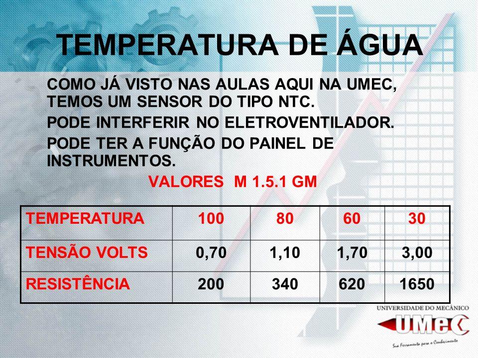 TEMPERATURA DE ÁGUA COMO JÁ VISTO NAS AULAS AQUI NA UMEC, TEMOS UM SENSOR DO TIPO NTC. PODE INTERFERIR NO ELETROVENTILADOR.