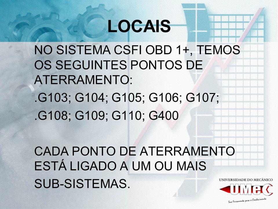 LOCAISNO SISTEMA CSFI OBD 1+, TEMOS OS SEGUINTES PONTOS DE ATERRAMENTO: .G103; G104; G105; G106; G107;