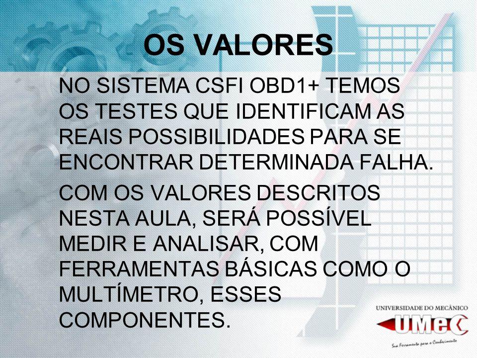 OS VALORESNO SISTEMA CSFI OBD1+ TEMOS OS TESTES QUE IDENTIFICAM AS REAIS POSSIBILIDADES PARA SE ENCONTRAR DETERMINADA FALHA.