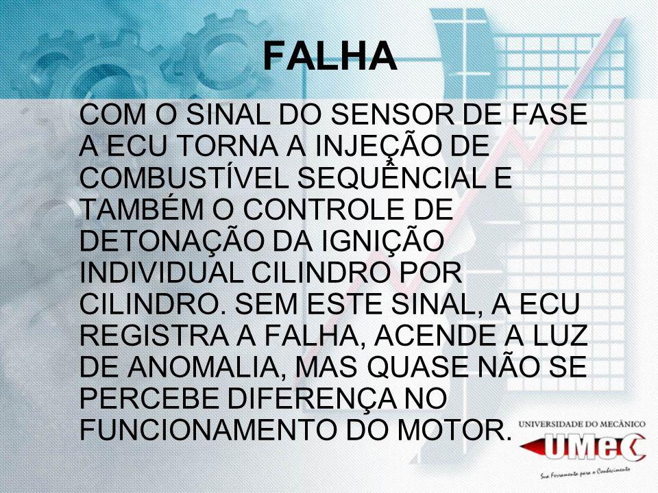 FALHA