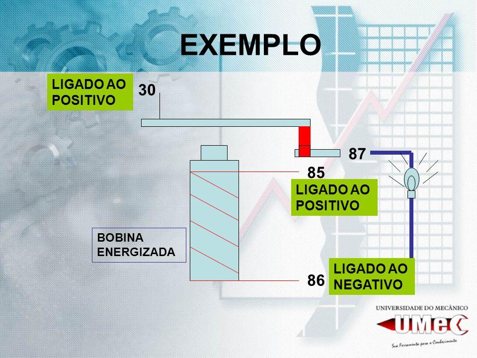 EXEMPLO 30 87 85 86 LIGADO AO POSITIVO LIGADO AO POSITIVO