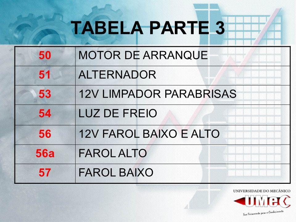 TABELA PARTE 3 50 MOTOR DE ARRANQUE 51 ALTERNADOR 53