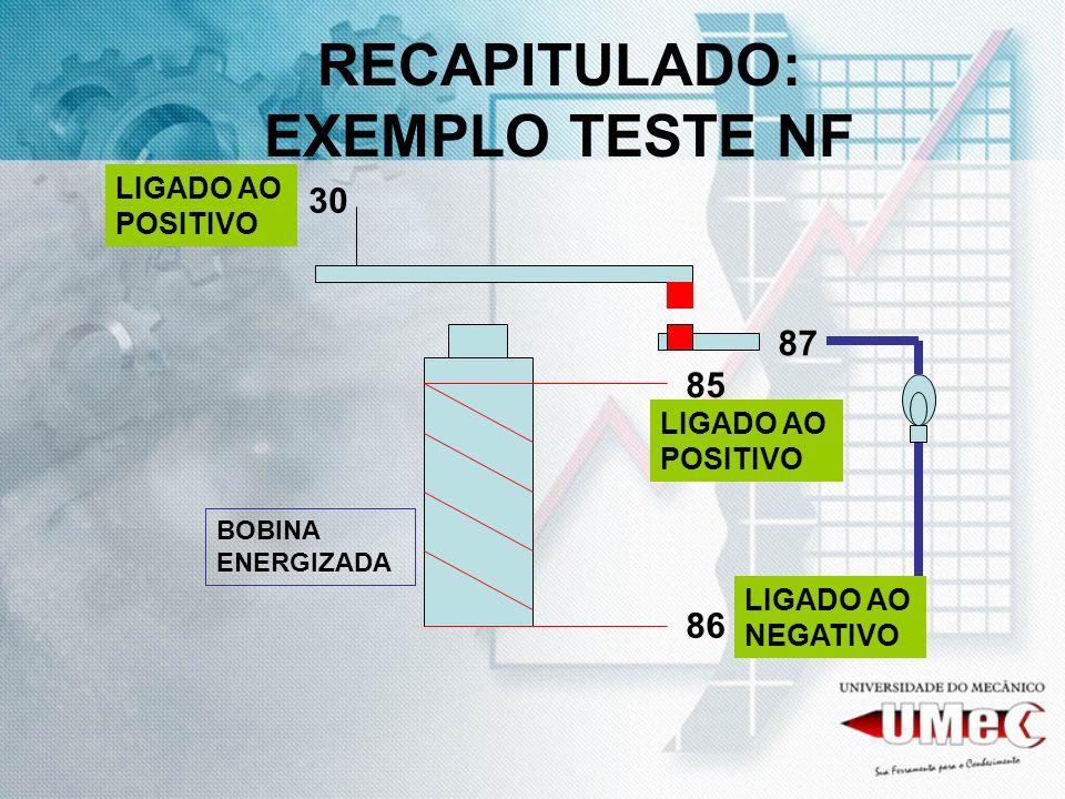 RECAPITULADO: EXEMPLO TESTE NF