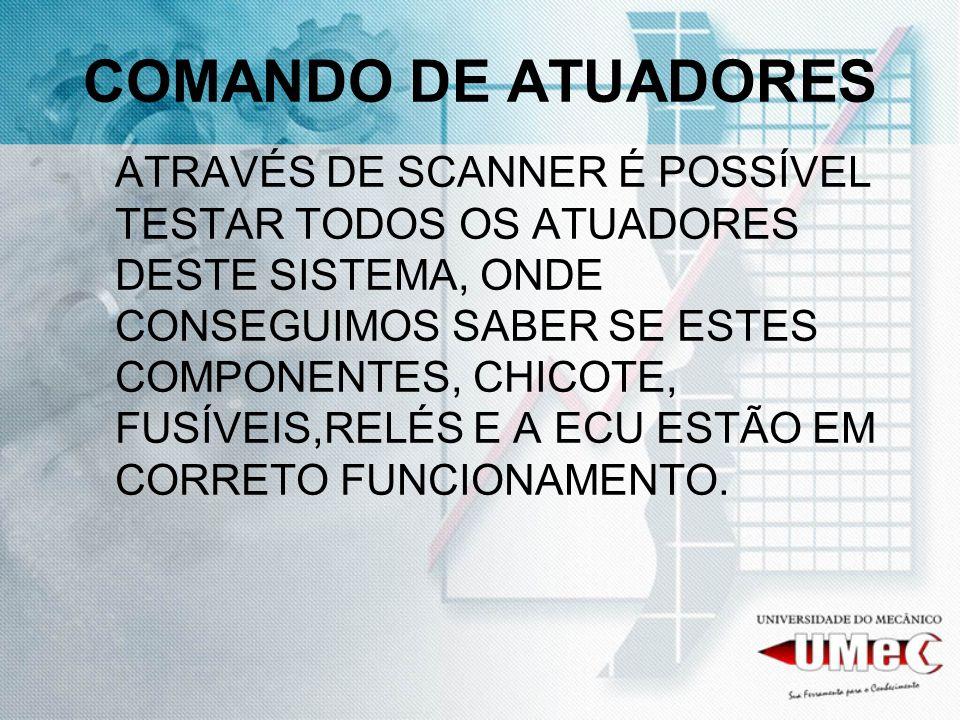 COMANDO DE ATUADORES