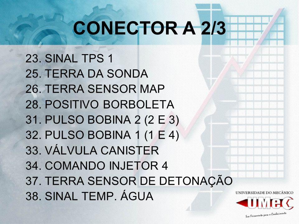 CONECTOR A 2/3 23. SINAL TPS 1 25. TERRA DA SONDA 26. TERRA SENSOR MAP