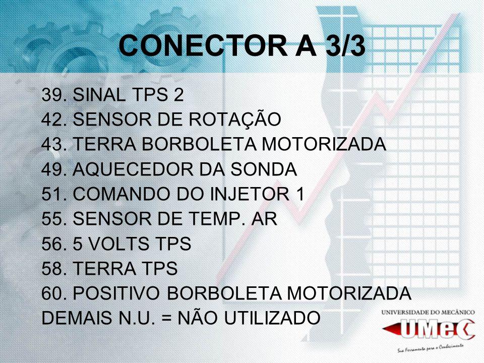 CONECTOR A 3/3 39. SINAL TPS 2 42. SENSOR DE ROTAÇÃO