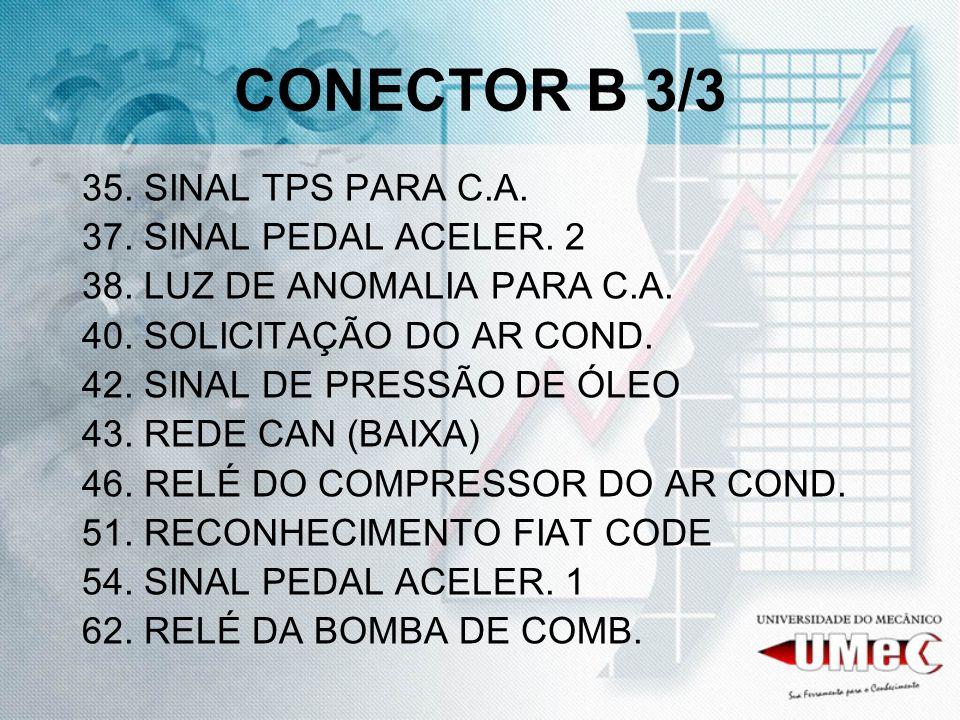 CONECTOR B 3/3 35. SINAL TPS PARA C.A. 37. SINAL PEDAL ACELER. 2