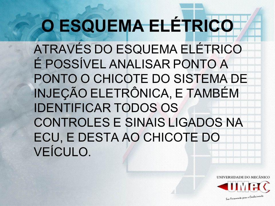 O ESQUEMA ELÉTRICO