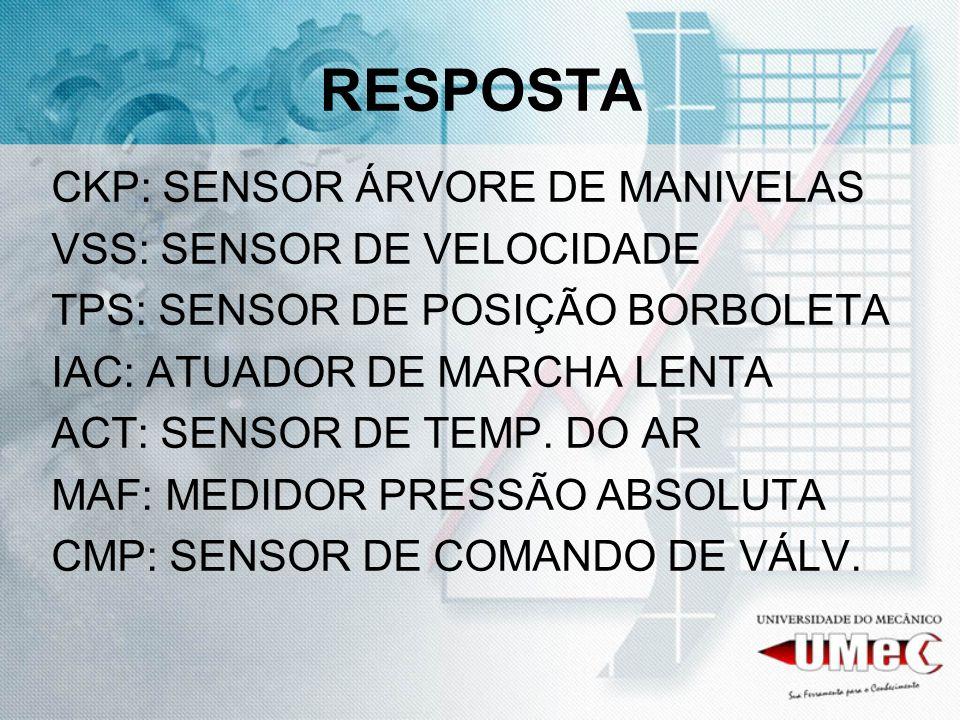 RESPOSTA CKP: SENSOR ÁRVORE DE MANIVELAS VSS: SENSOR DE VELOCIDADE