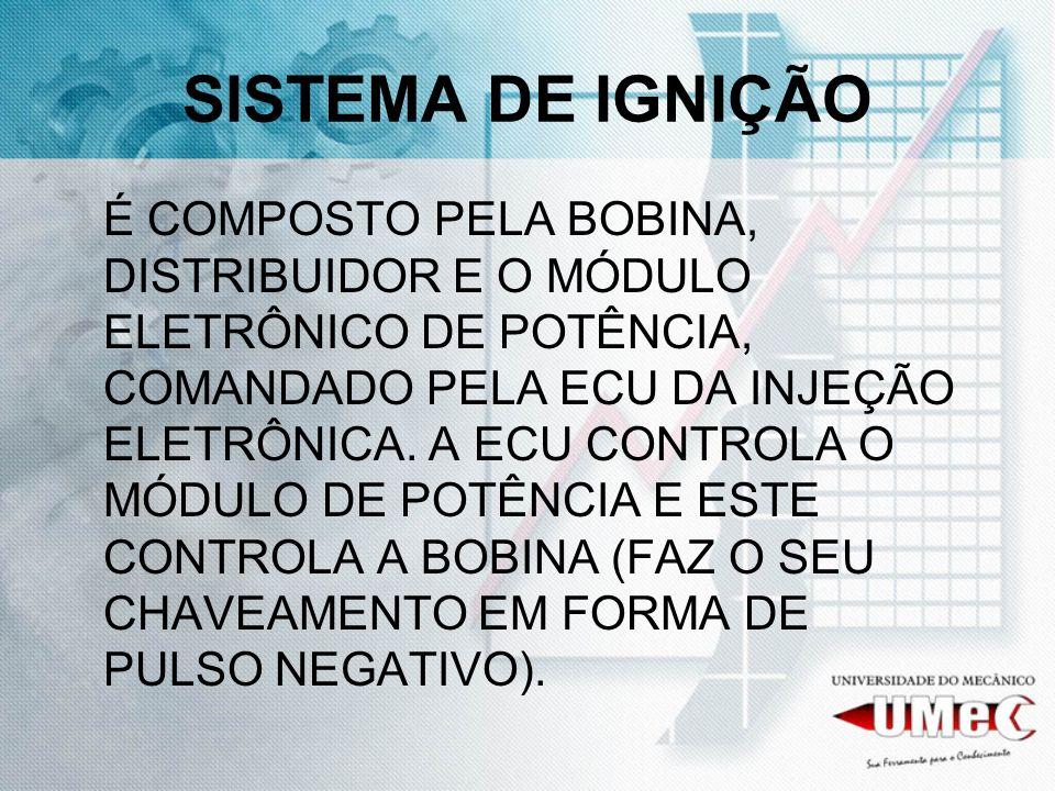 SISTEMA DE IGNIÇÃO