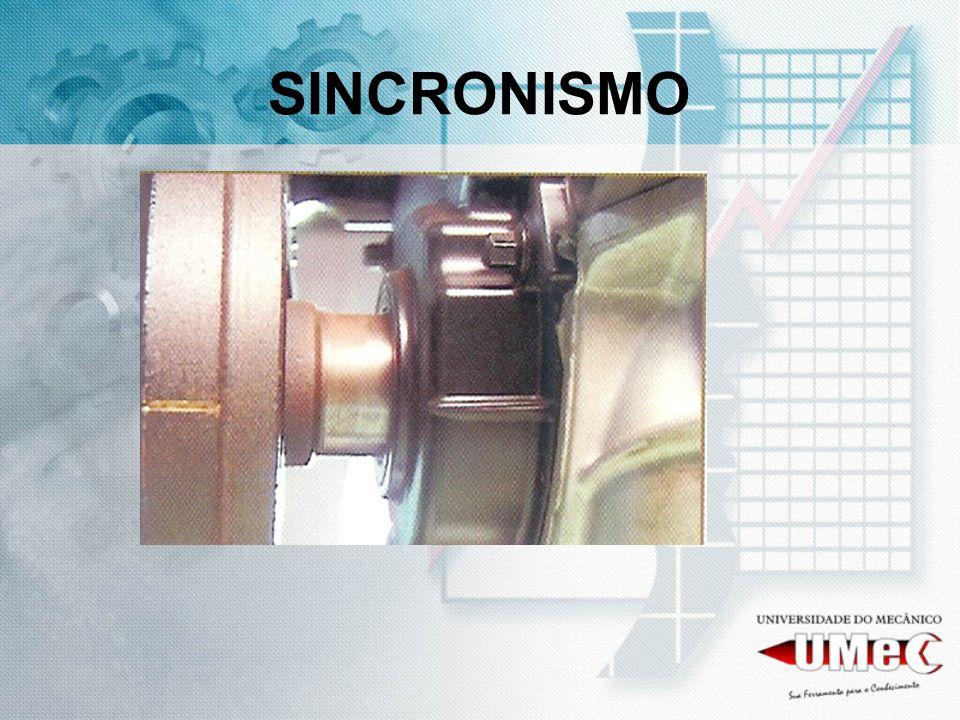 SINCRONISMO