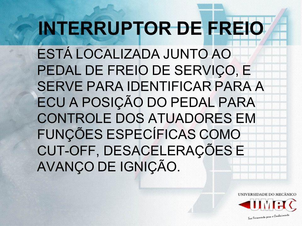 INTERRUPTOR DE FREIO