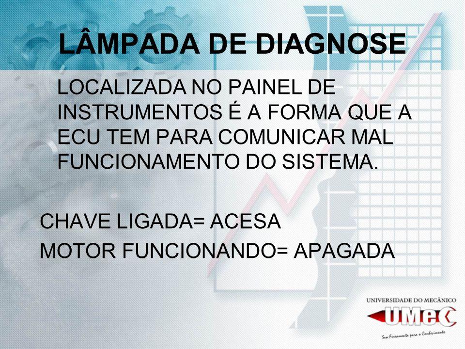 LÂMPADA DE DIAGNOSELOCALIZADA NO PAINEL DE INSTRUMENTOS É A FORMA QUE A ECU TEM PARA COMUNICAR MAL FUNCIONAMENTO DO SISTEMA.