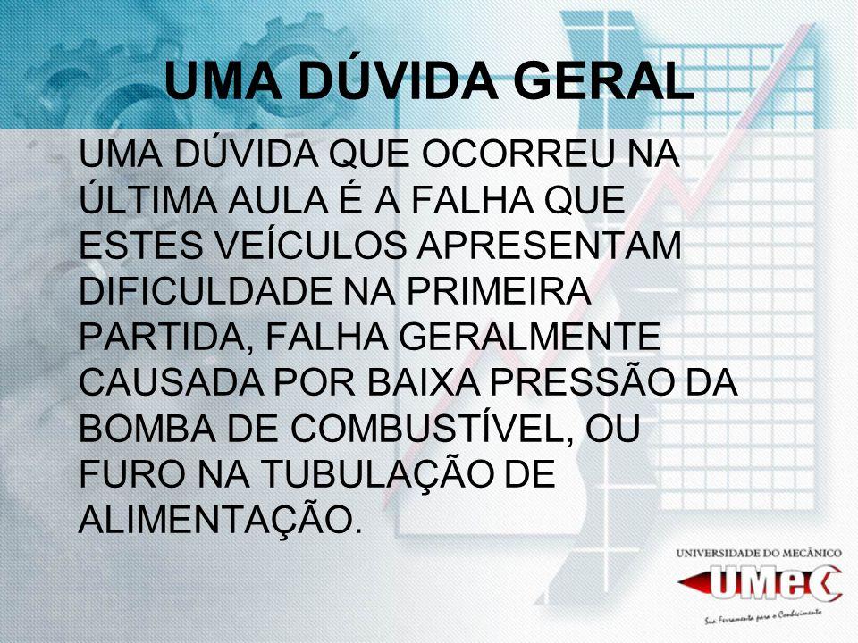 UMA DÚVIDA GERAL