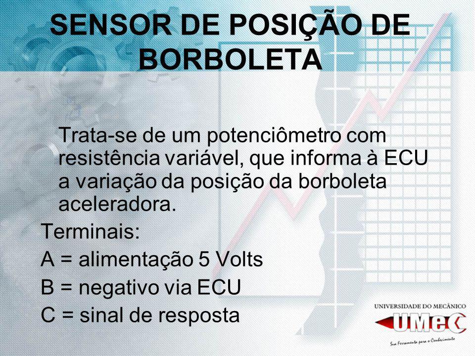 SENSOR DE POSIÇÃO DE BORBOLETA