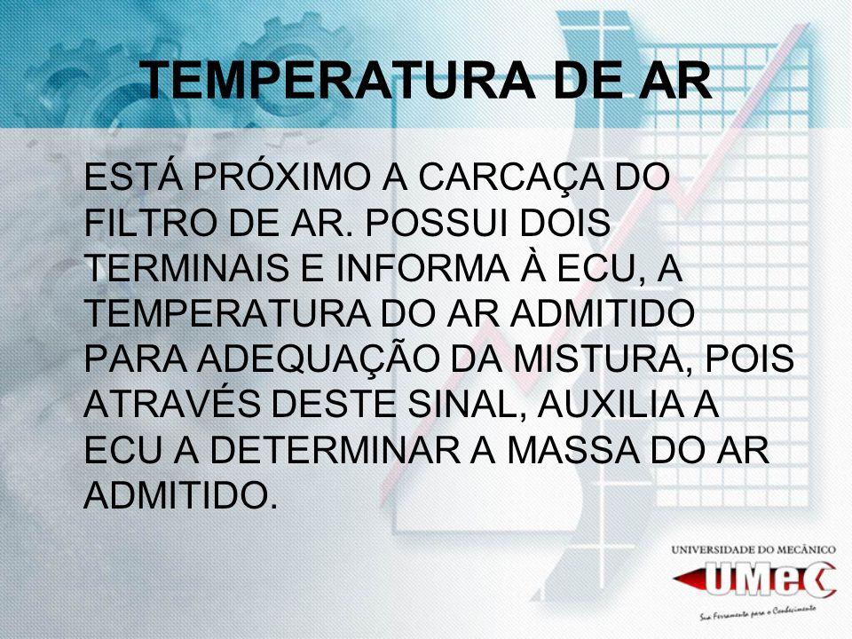 TEMPERATURA DE AR