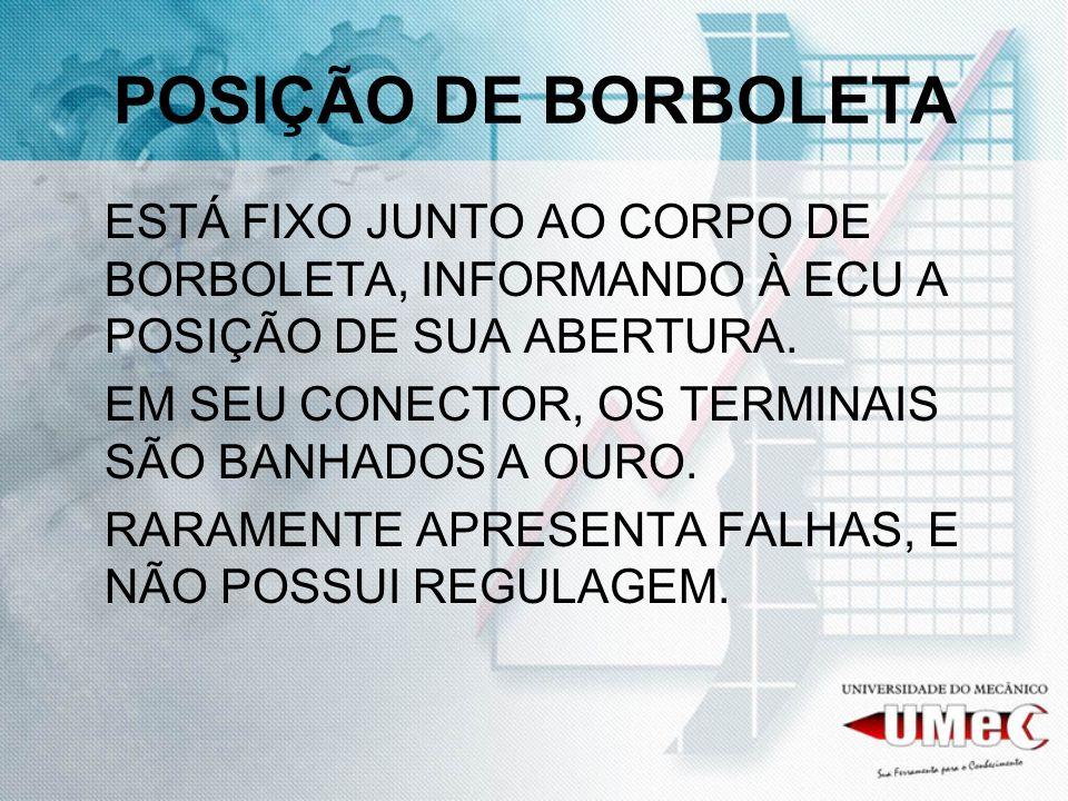 POSIÇÃO DE BORBOLETA ESTÁ FIXO JUNTO AO CORPO DE BORBOLETA, INFORMANDO À ECU A POSIÇÃO DE SUA ABERTURA.