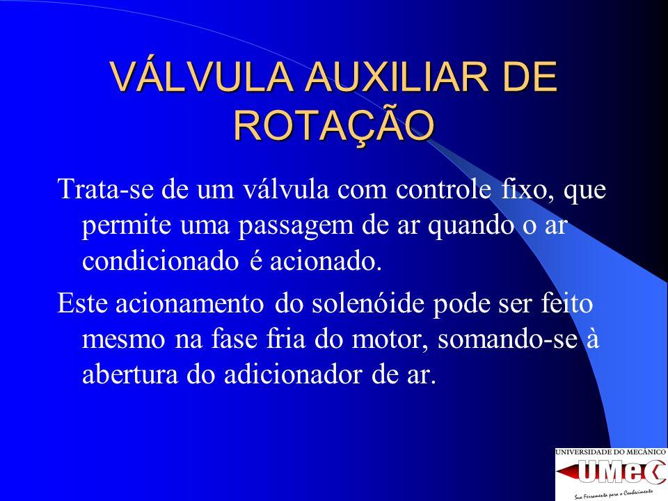 VÁLVULA AUXILIAR DE ROTAÇÃO