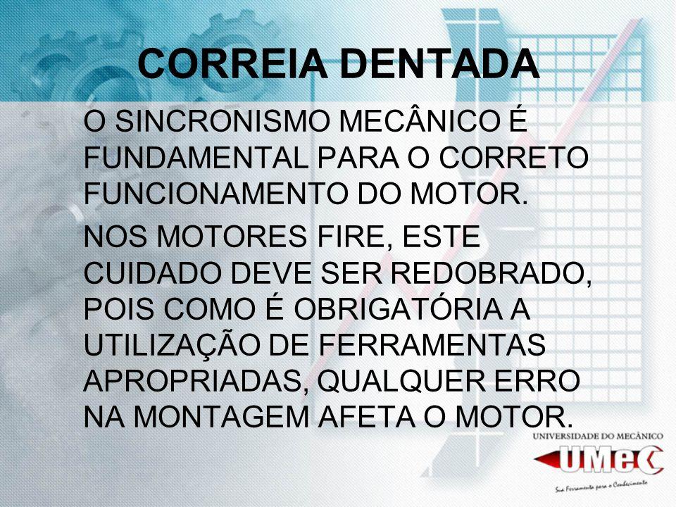 CORREIA DENTADA O SINCRONISMO MECÂNICO É FUNDAMENTAL PARA O CORRETO FUNCIONAMENTO DO MOTOR.