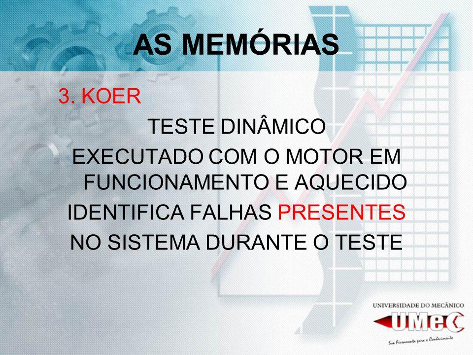 AS MEMÓRIAS 3. KOER TESTE DINÂMICO
