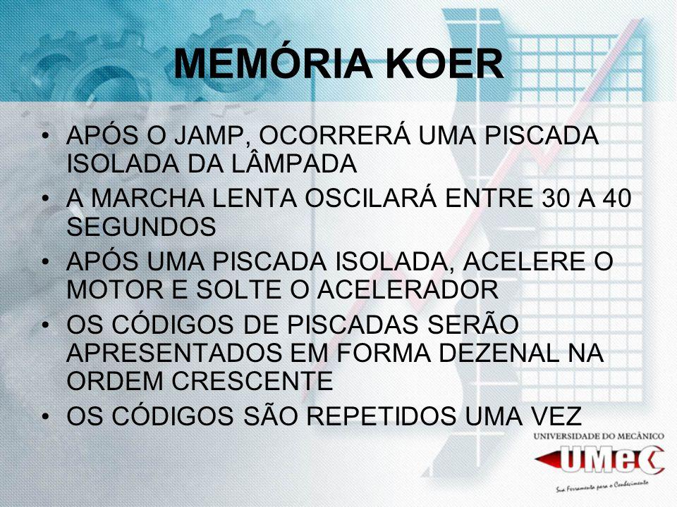 MEMÓRIA KOER APÓS O JAMP, OCORRERÁ UMA PISCADA ISOLADA DA LÂMPADA