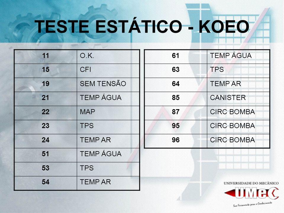 TESTE ESTÁTICO - KOEO 11 O.K. 15 CFI 19 SEM TENSÃO 21 TEMP ÁGUA 22 MAP