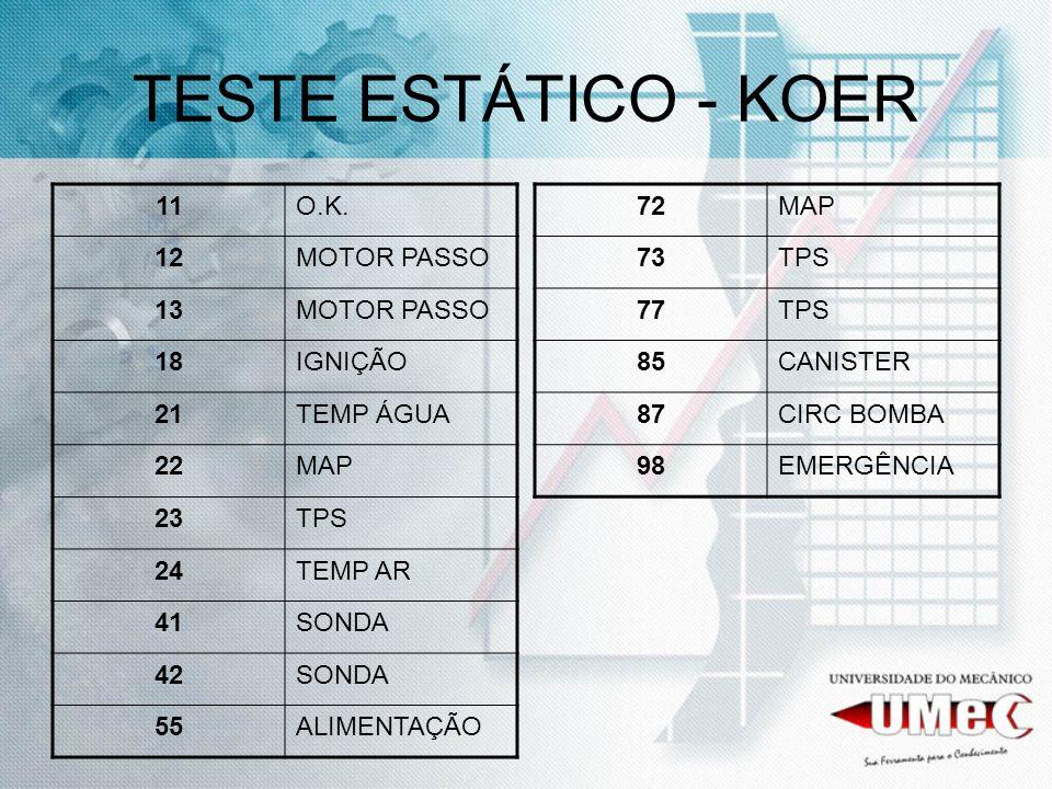 TESTE ESTÁTICO - KOER 11 O.K. 12 MOTOR PASSO 13 18 IGNIÇÃO 21