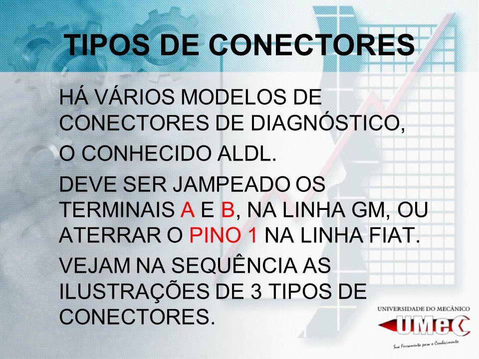 TIPOS DE CONECTORES HÁ VÁRIOS MODELOS DE CONECTORES DE DIAGNÓSTICO,
