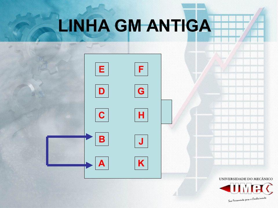 LINHA GM ANTIGA E F D G C H B J A K