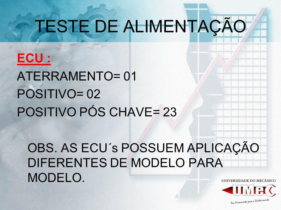 TESTE DE ALIMENTAÇÃO ECU : ATERRAMENTO= 01 POSITIVO= 02