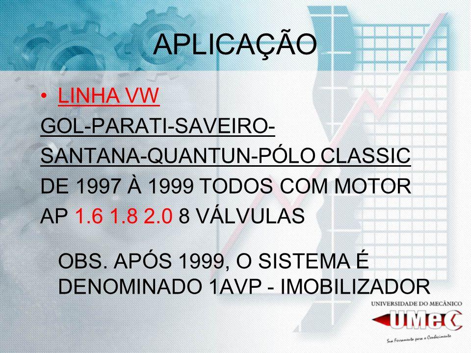 APLICAÇÃO LINHA VW GOL-PARATI-SAVEIRO- SANTANA-QUANTUN-PÓLO CLASSIC