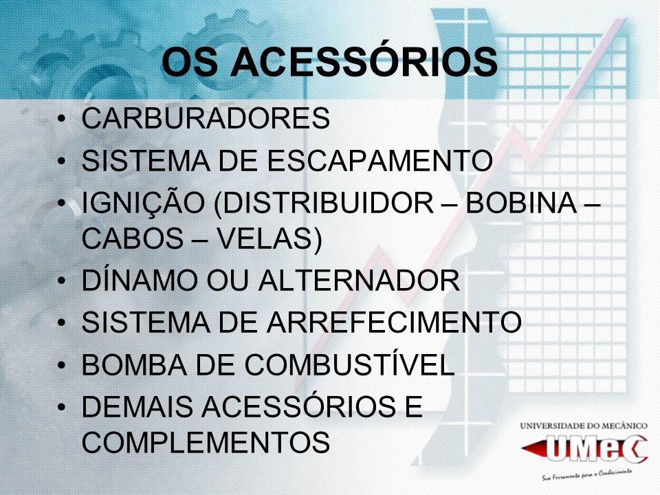 OS ACESSÓRIOS CARBURADORES SISTEMA DE ESCAPAMENTO