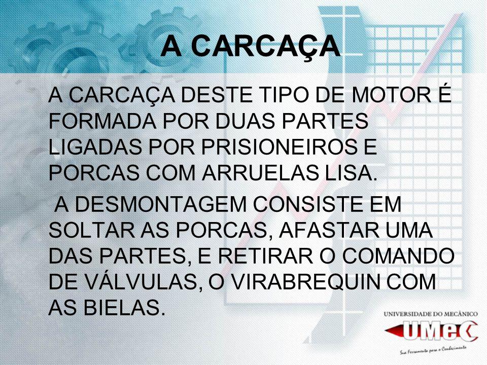 A CARCAÇAA CARCAÇA DESTE TIPO DE MOTOR É FORMADA POR DUAS PARTES LIGADAS POR PRISIONEIROS E PORCAS COM ARRUELAS LISA.