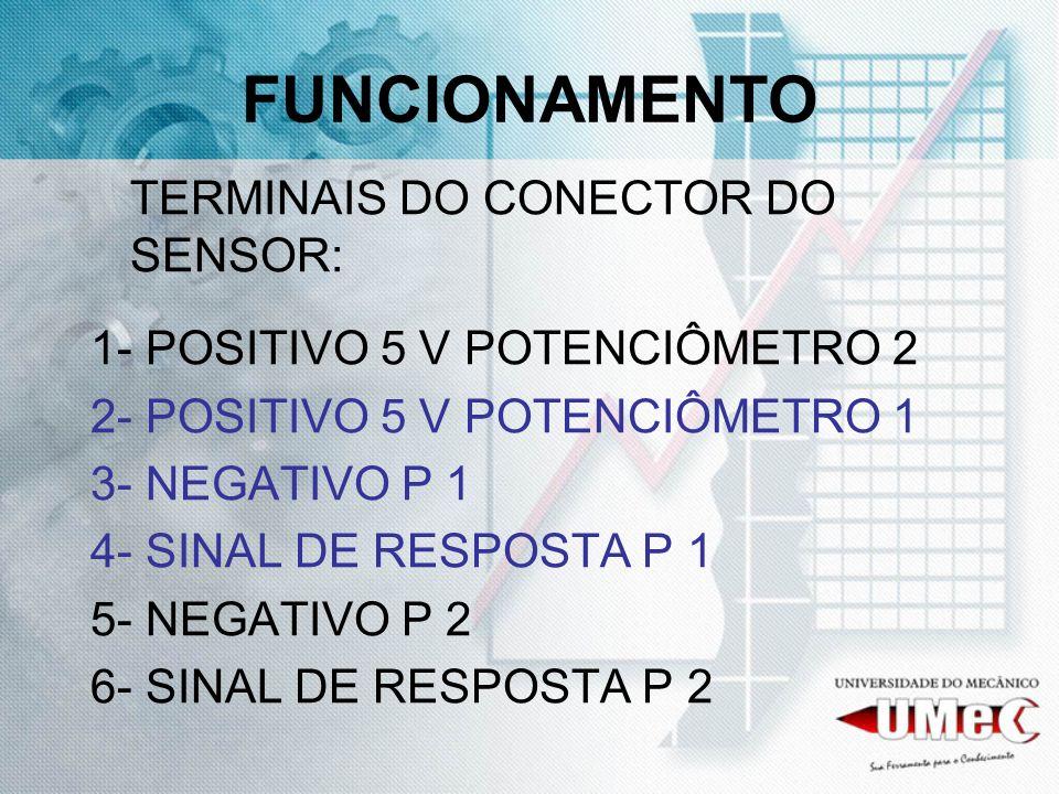 FUNCIONAMENTO TERMINAIS DO CONECTOR DO SENSOR: