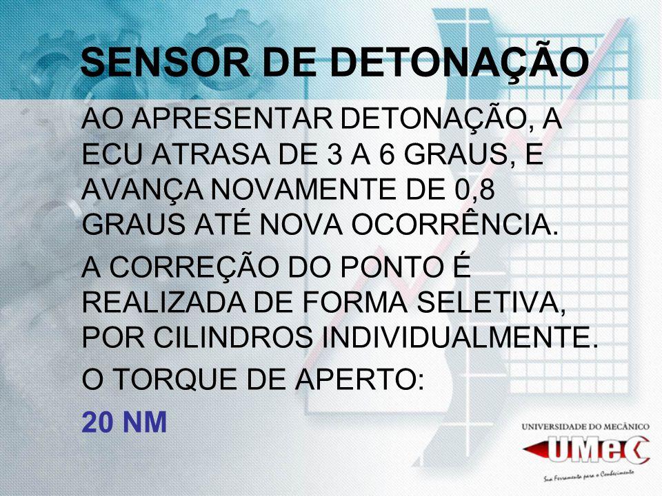 SENSOR DE DETONAÇÃO AO APRESENTAR DETONAÇÃO, A ECU ATRASA DE 3 A 6 GRAUS, E AVANÇA NOVAMENTE DE 0,8 GRAUS ATÉ NOVA OCORRÊNCIA.