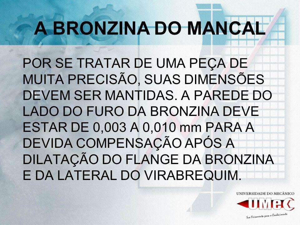 A BRONZINA DO MANCAL